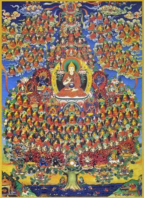 Je Tsongkhapa: Wisdom is the eye that sees the profound suchness.
