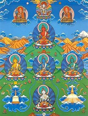 I cinque Dhyani Buddha