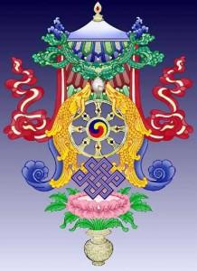 Gli Otto Simboli del Buddhismo Tibetano.
