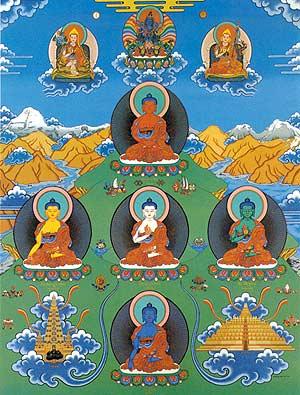I 5 Dhyani Buddha